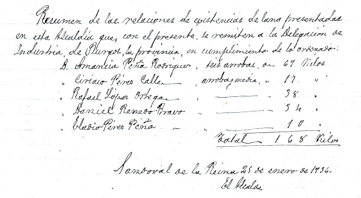 Actas de sesiones municipales (1936)